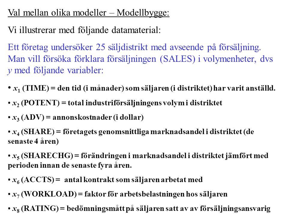 Val mellan olika modeller – Modellbygge: