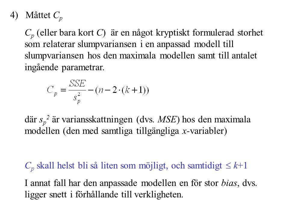 4) Måttet Cp