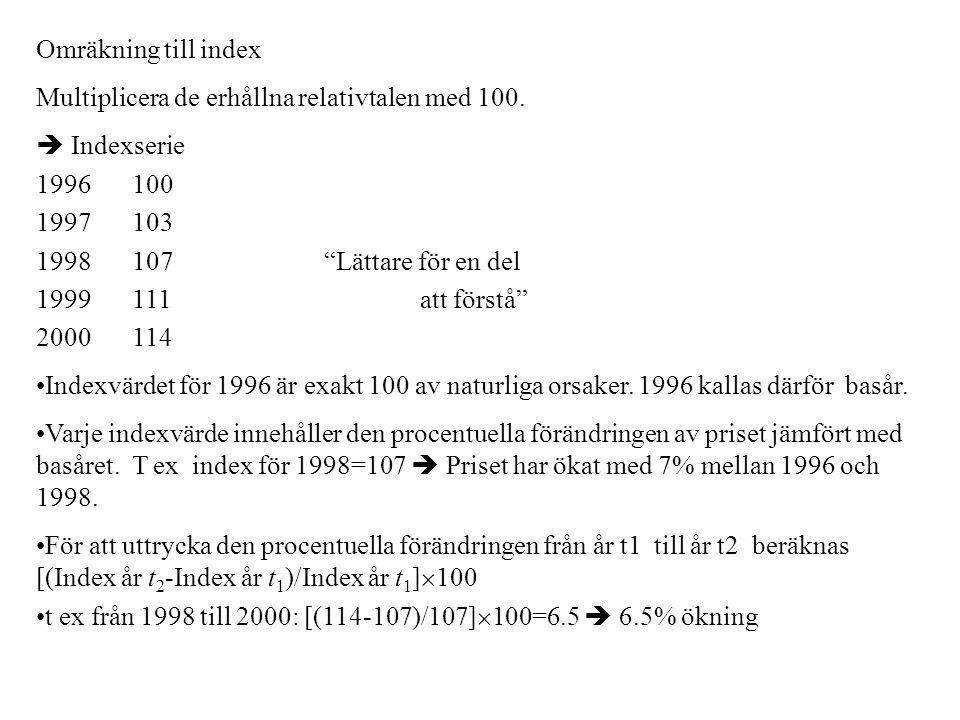 Omräkning till index Multiplicera de erhållna relativtalen med 100.  Indexserie. 1996 100. 1997 103.