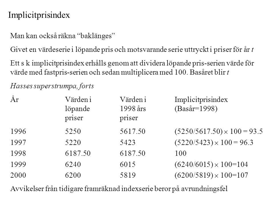 Implicitprisindex Man kan också räkna baklänges
