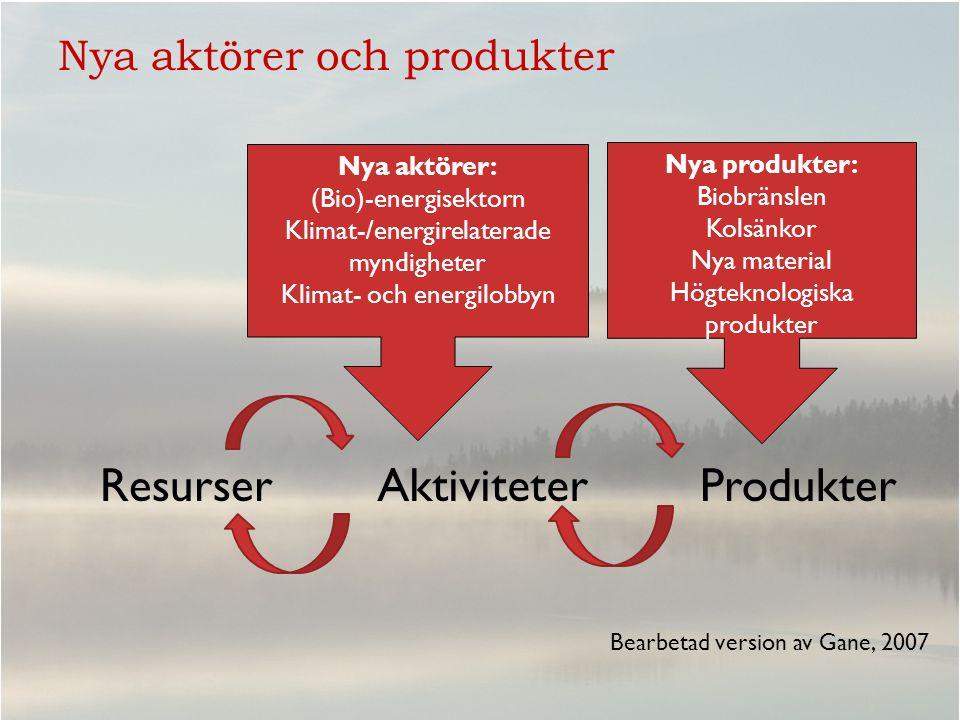 Resurser Aktiviteter Produkter Nya aktörer och produkter Nya aktörer: