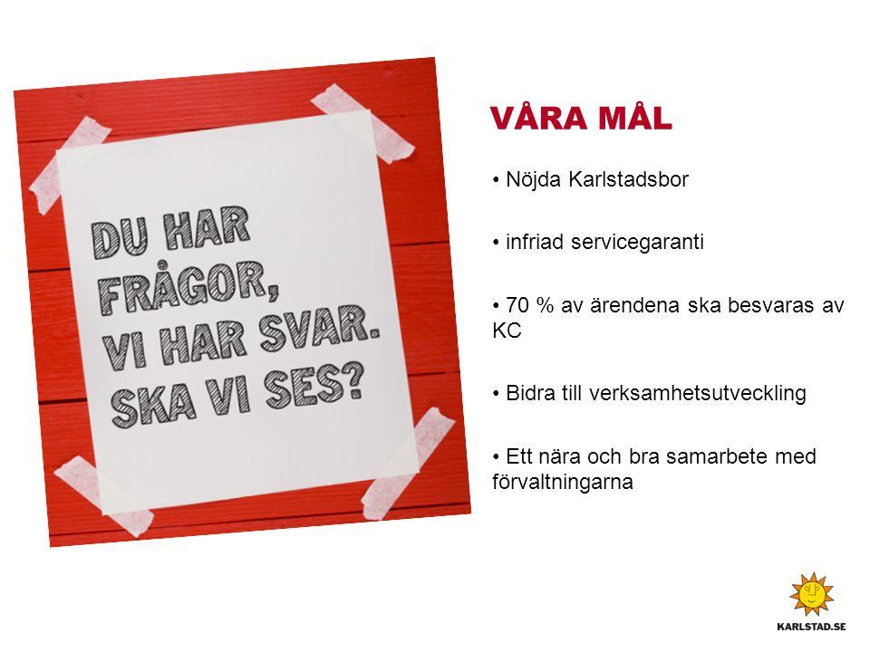 VÅRA MÅL Nöjda Karlstadsbor infriad servicegaranti
