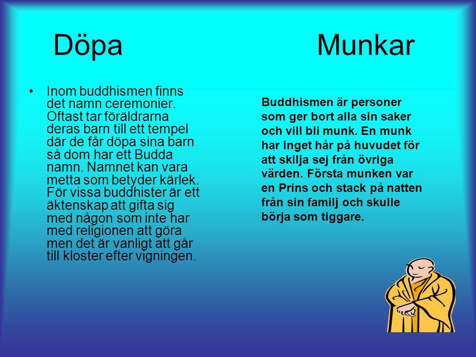 Döpa Munkar