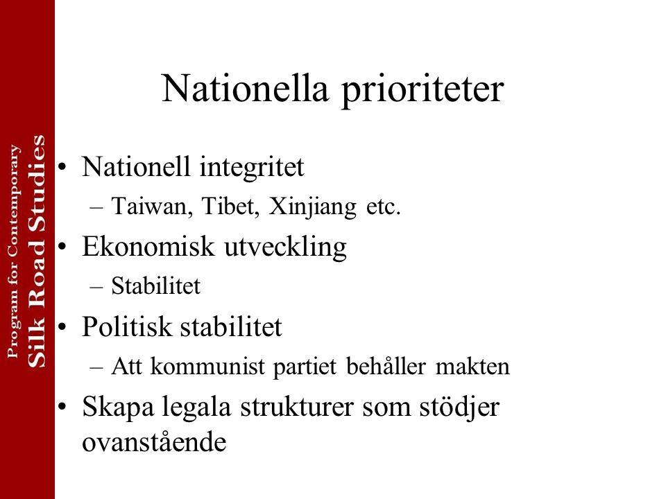 Nationella prioriteter