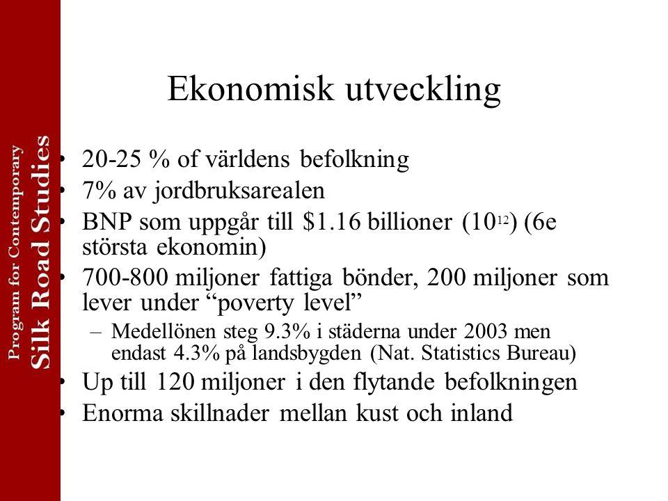 Ekonomisk utveckling 20-25 % of världens befolkning