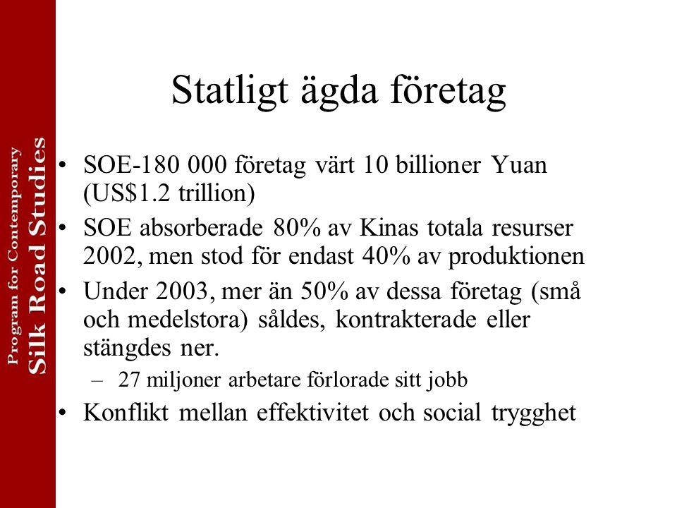 Statligt ägda företag SOE-180 000 företag värt 10 billioner Yuan (US$1.2 trillion)