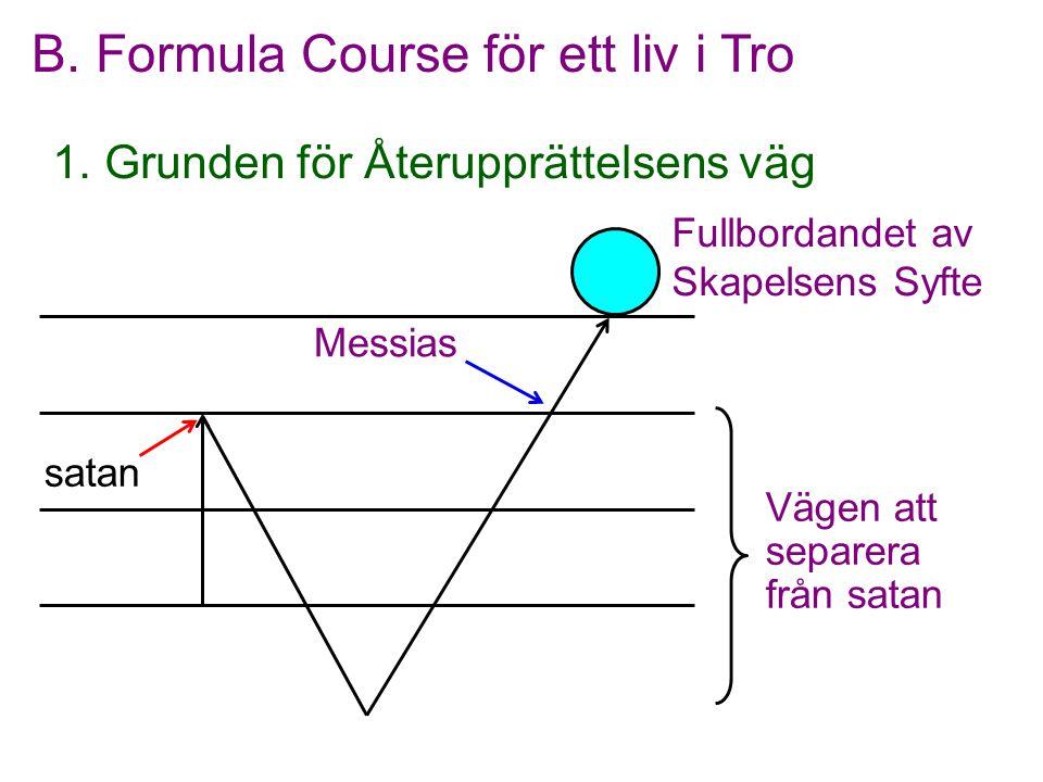 B. Formula Course för ett liv i Tro
