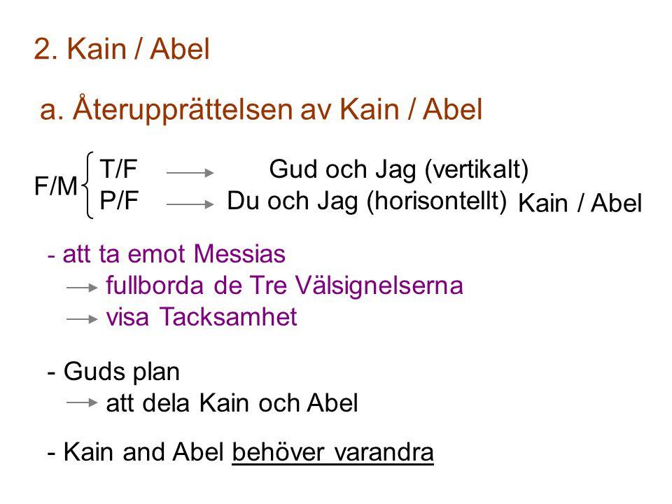 a. Återupprättelsen av Kain / Abel