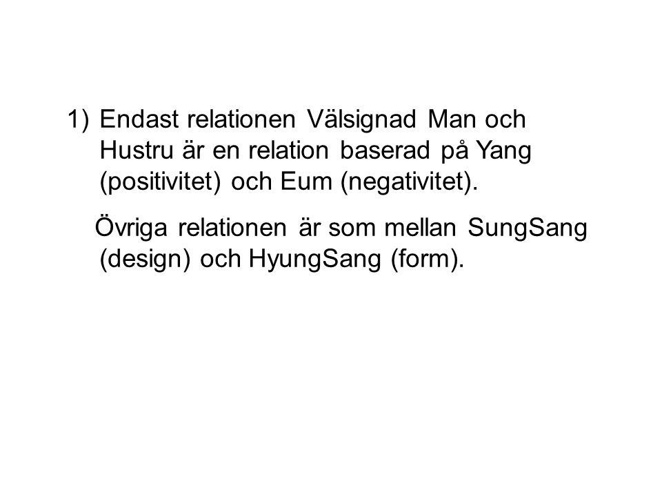 1) Endast relationen Välsignad Man och Hustru är en relation baserad på Yang