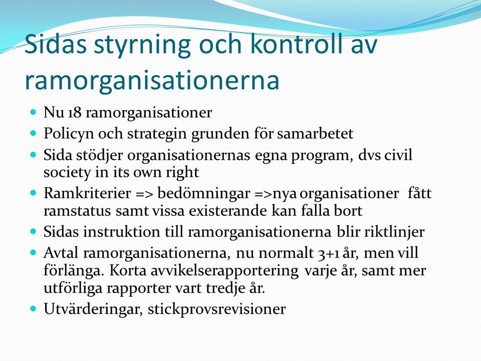 Sidas styrning och kontroll av ramorganisationerna
