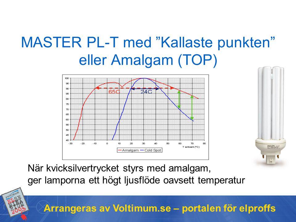 MASTER PL-T med Kallaste punkten eller Amalgam (TOP)
