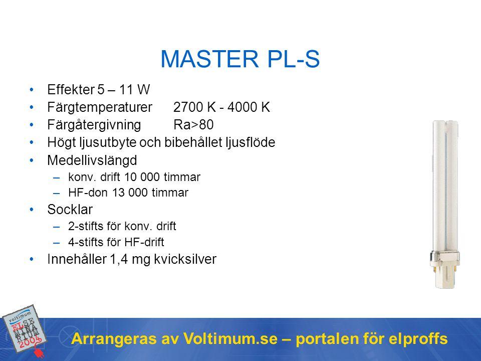 MASTER PL-S Arrangeras av Voltimum.se – portalen för elproffs