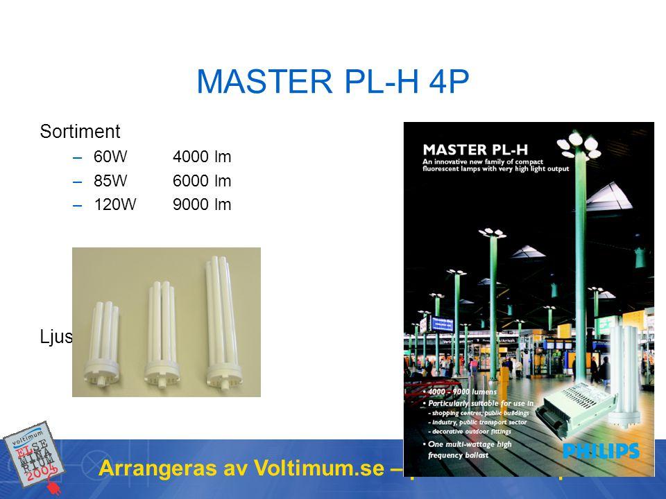 MASTER PL-H 4P Arrangeras av Voltimum.se – portalen för elproffs
