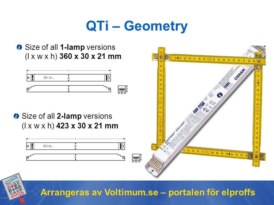 QTi – Geometry Arrangeras av Voltimum.se – portalen för elproffs