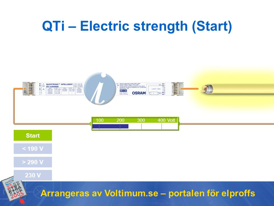QTi – Electric strength (Start)