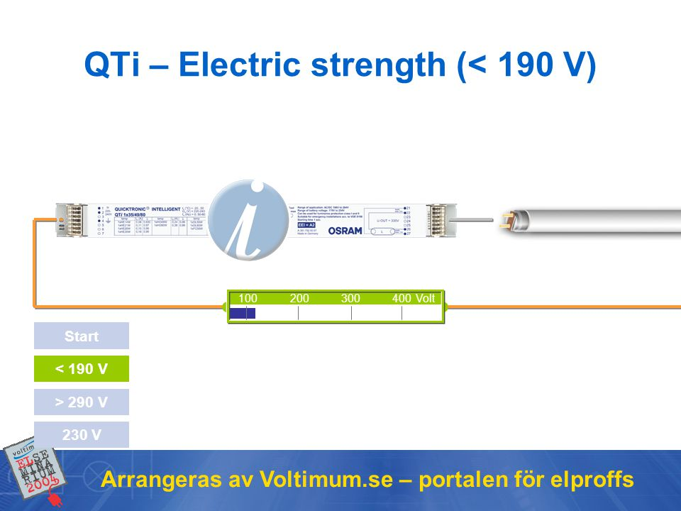 QTi – Electric strength (< 190 V)