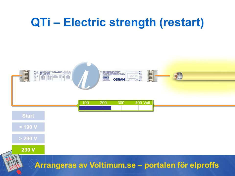 QTi – Electric strength (restart)