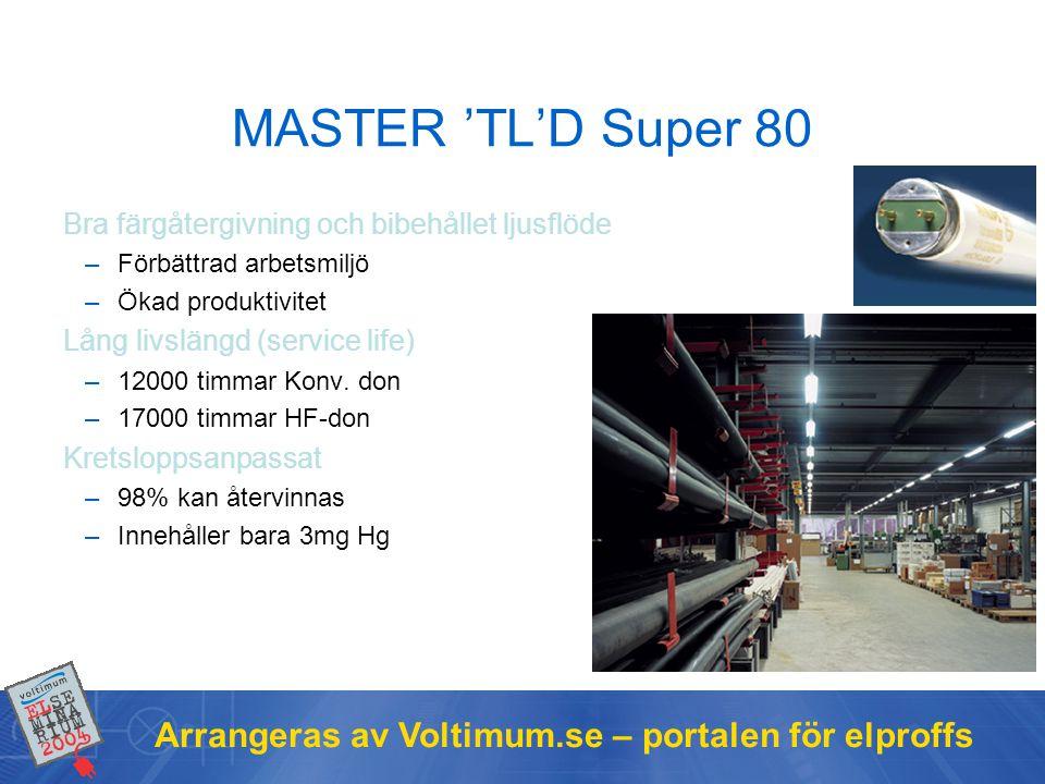 MASTER 'TL'D Super 80 Bra färgåtergivning och bibehållet ljusflöde. Förbättrad arbetsmiljö. Ökad produktivitet.