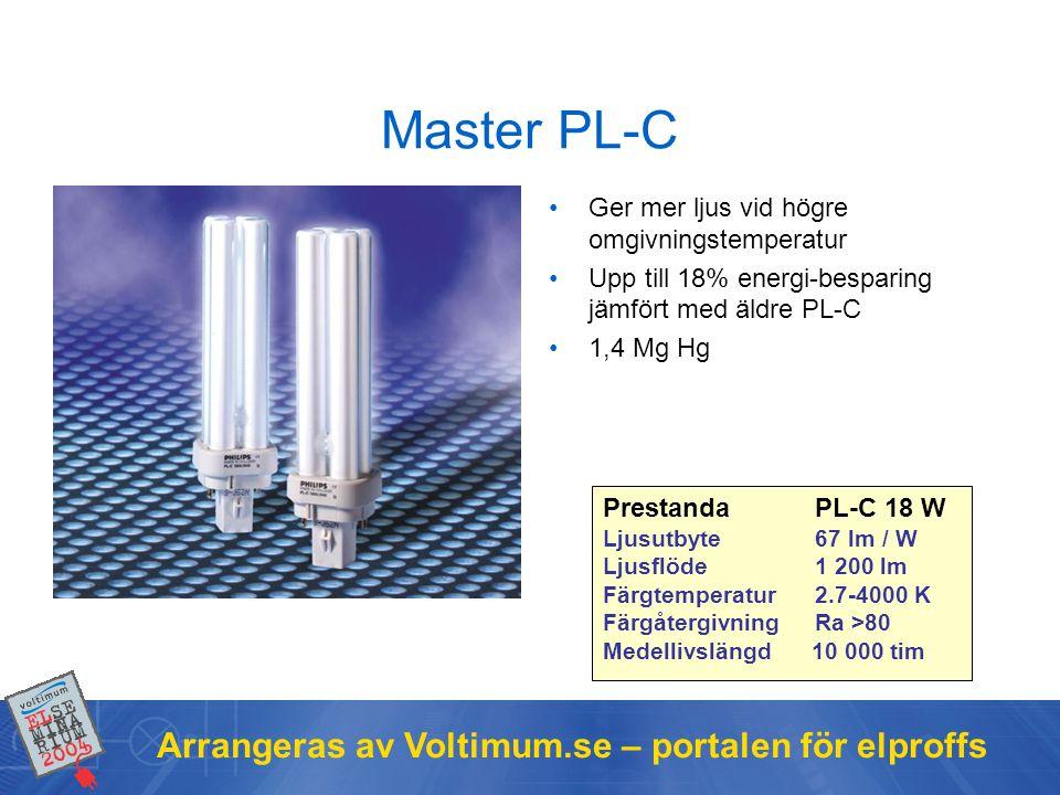 Master PL-C Arrangeras av Voltimum.se – portalen för elproffs