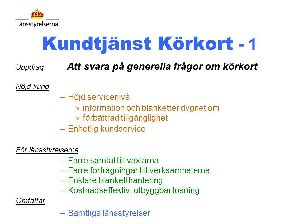 Kundtjänst Körkort - 1 Höjd servicenivå