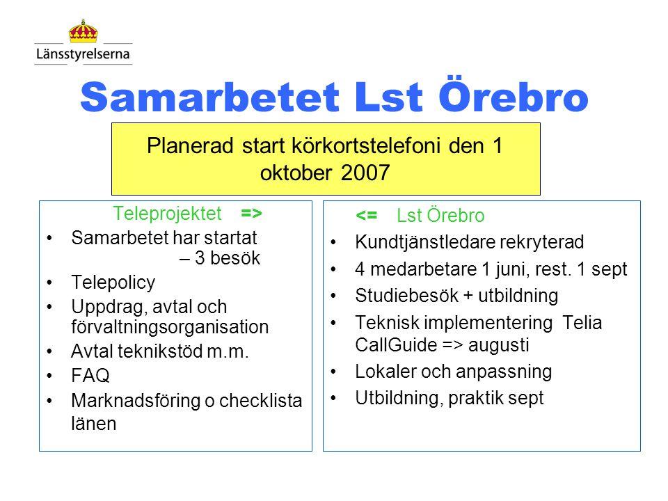 Planerad start körkortstelefoni den 1 oktober 2007