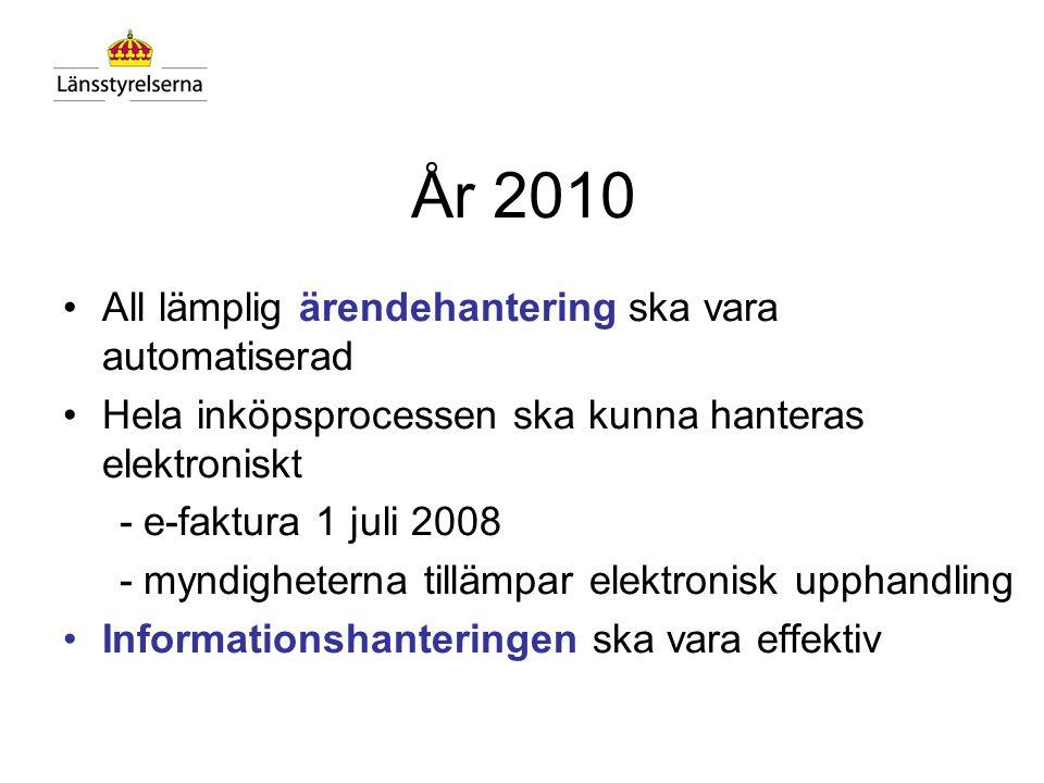 År 2010 All lämplig ärendehantering ska vara automatiserad