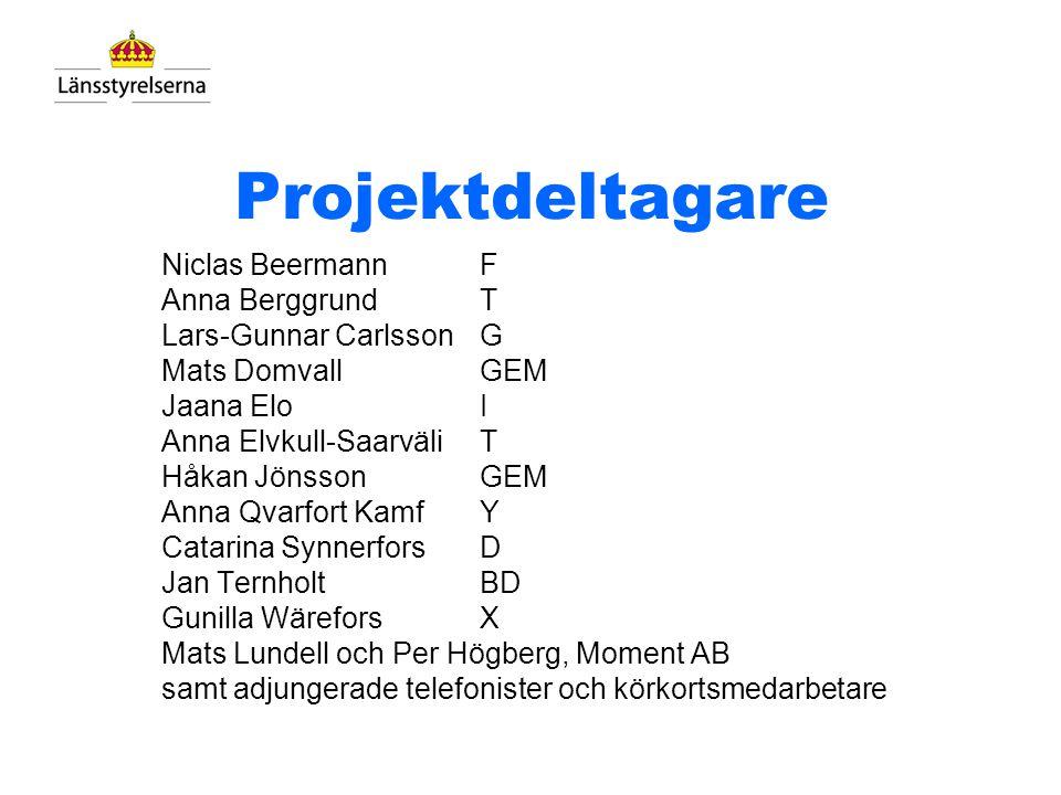 Projektdeltagare Niclas Beermann F Anna Berggrund T