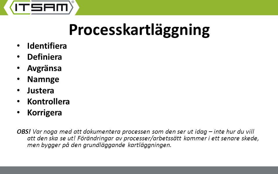 Processkartläggning Identifiera Definiera Avgränsa Namnge Justera