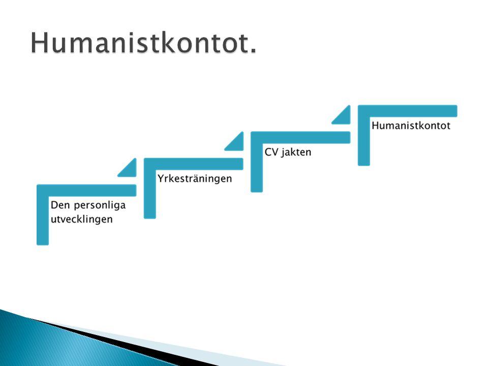 Humanistkontot.