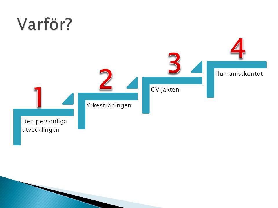 4 3 2 1 Varför Humanistkontot CV jakten Yrkesträningen