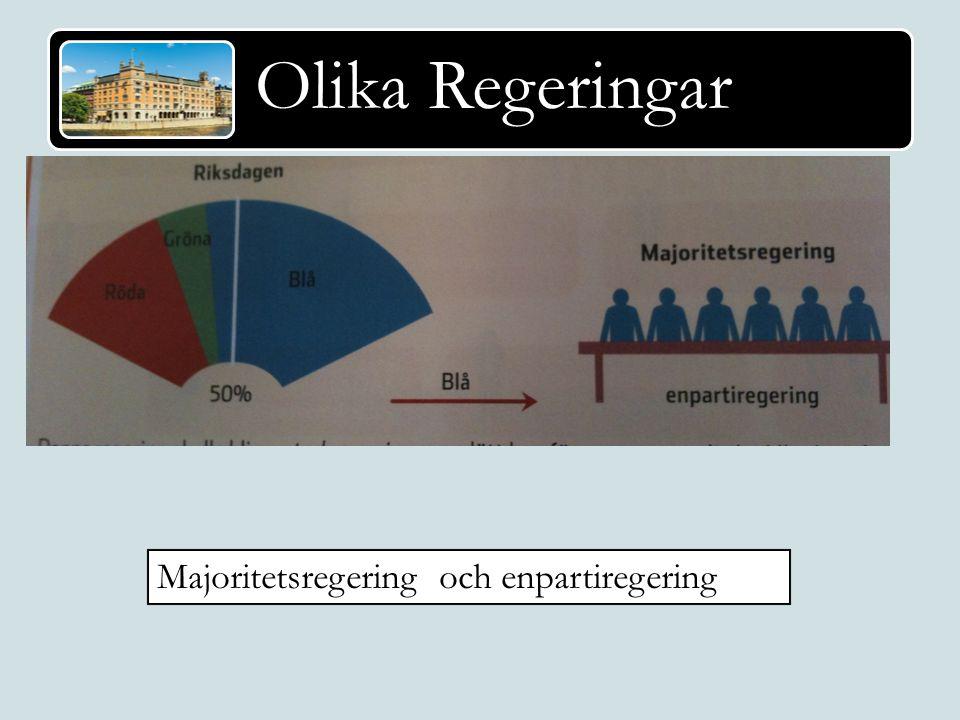 Majoritetsregering och enpartiregering
