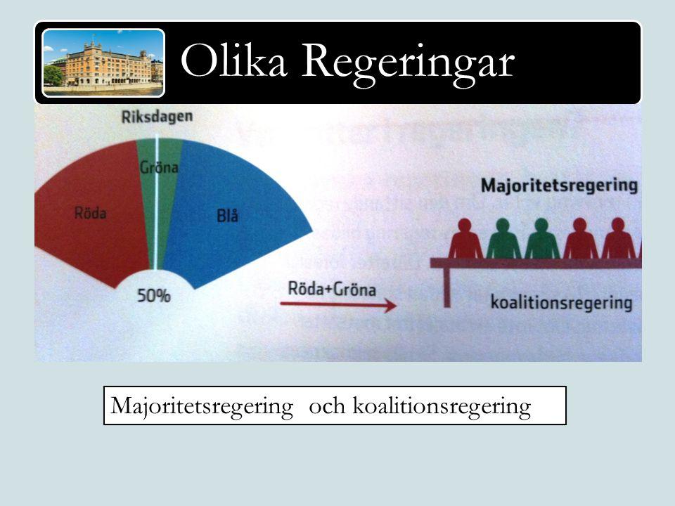 Majoritetsregering och koalitionsregering