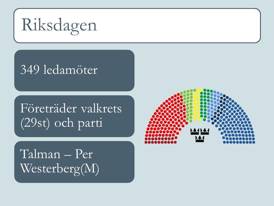 Riksdagen 349 ledamöter Företräder valkrets (29st) och parti
