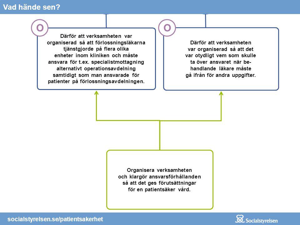 ! 2 O 3 Vad hände sen socialstyrelsen.se/patientsakerhet