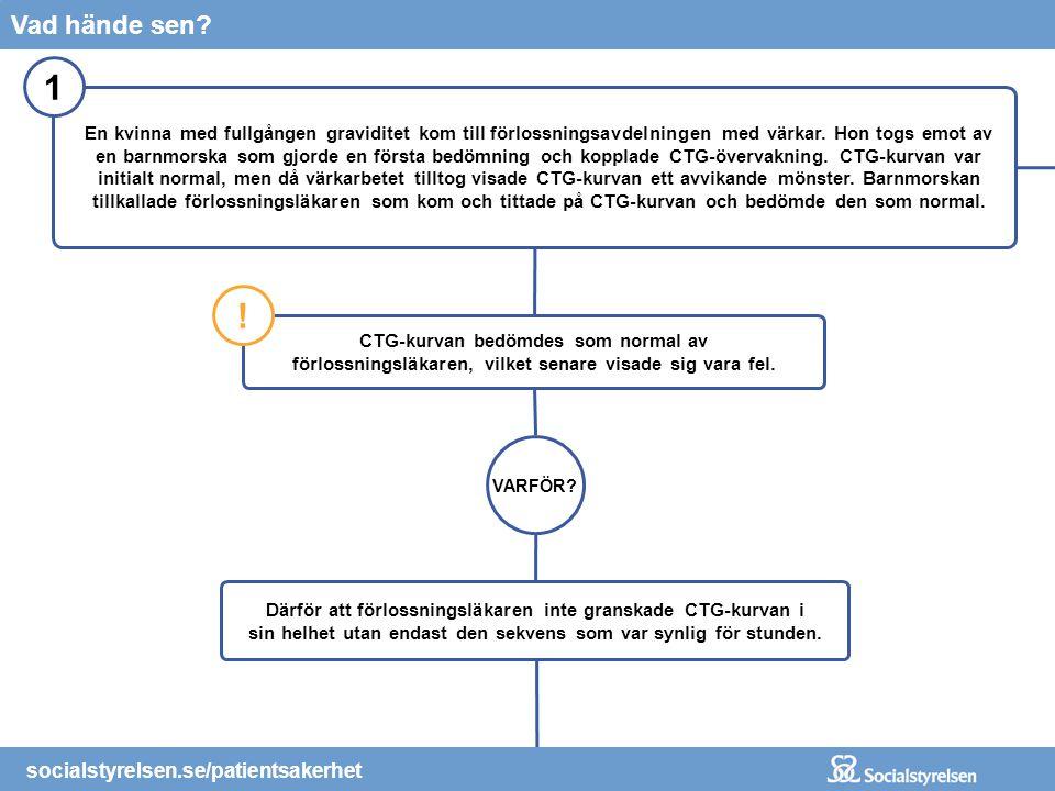 1 2 ! Vad hände sen socialstyrelsen.se/patientsakerhet