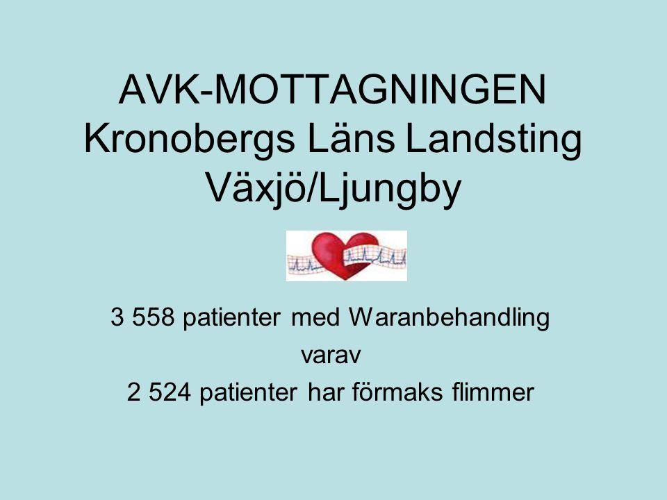 AVK-MOTTAGNINGEN Kronobergs Läns Landsting Växjö/Ljungby