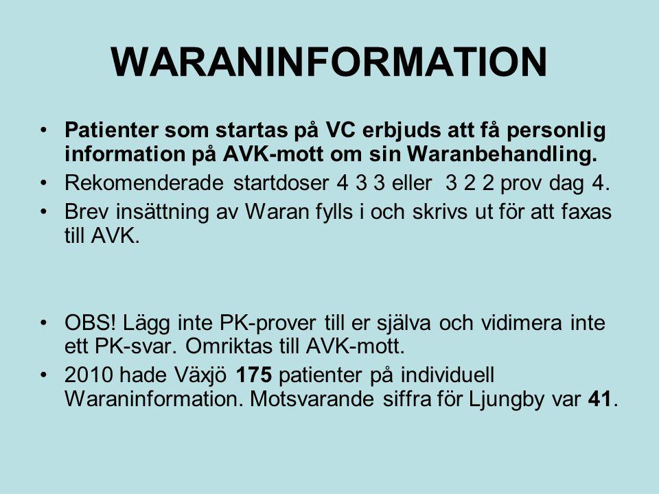 WARANINFORMATION Patienter som startas på VC erbjuds att få personlig information på AVK-mott om sin Waranbehandling.
