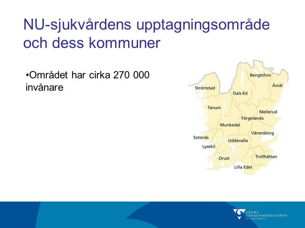 NU-sjukvårdens upptagningsområde och dess kommuner