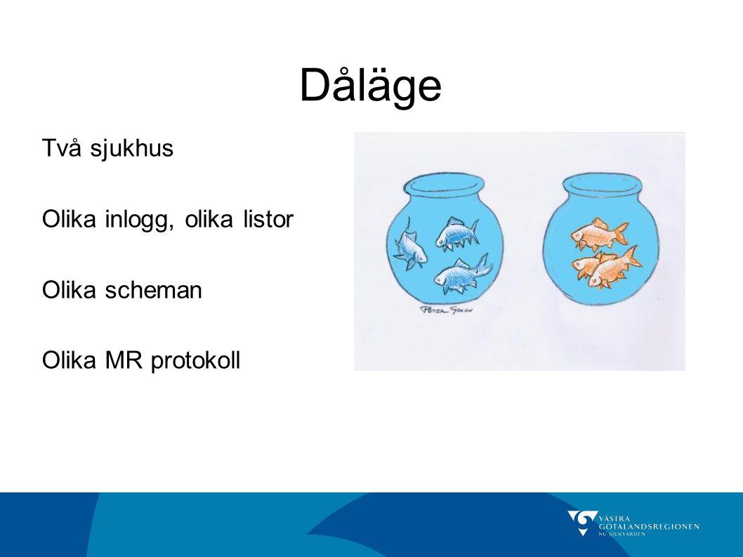 Dåläge Två sjukhus Olika inlogg, olika listor Olika scheman