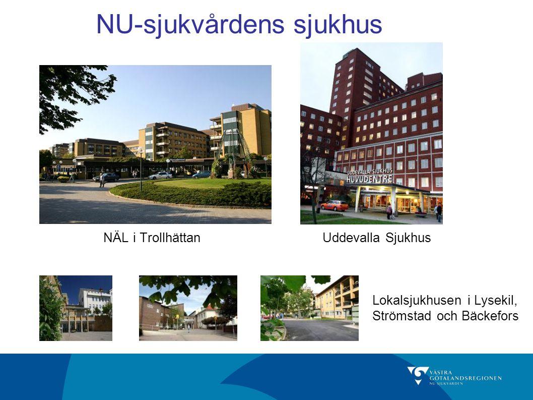 NU-sjukvårdens sjukhus