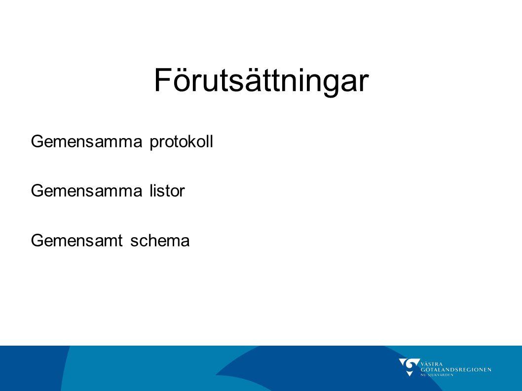 Förutsättningar Gemensamma protokoll Gemensamma listor