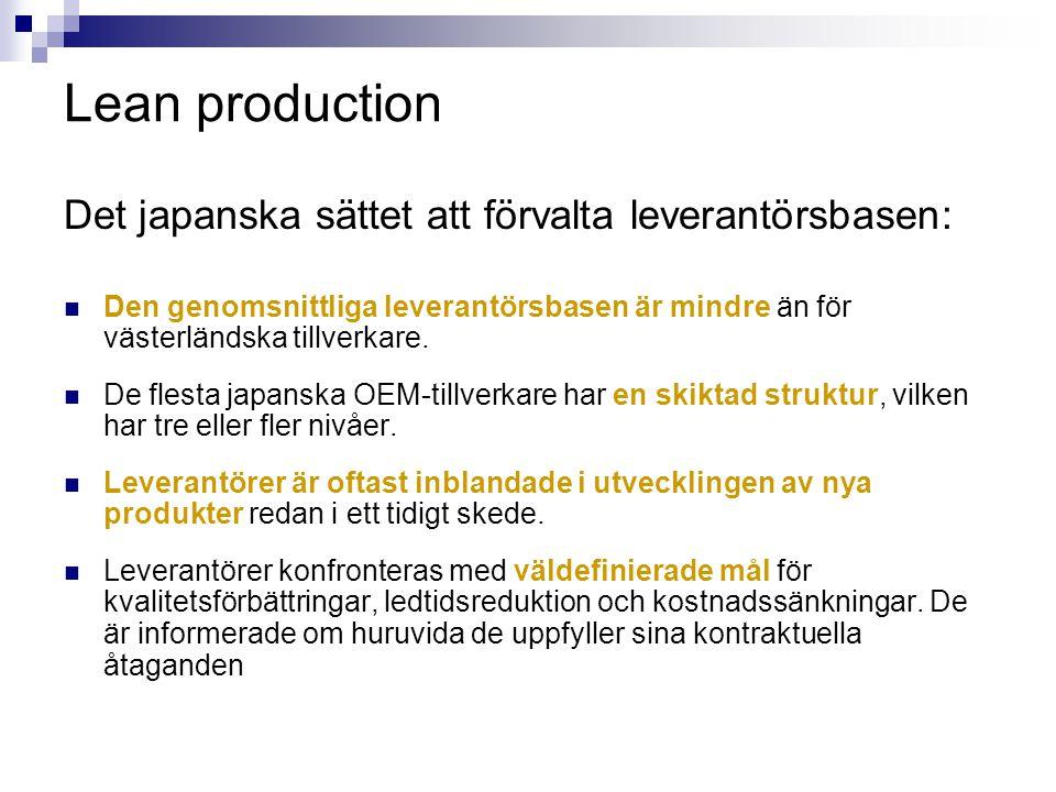 Lean production Det japanska sättet att förvalta leverantörsbasen: