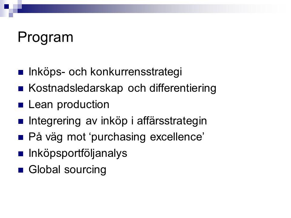 Program Inköps- och konkurrensstrategi