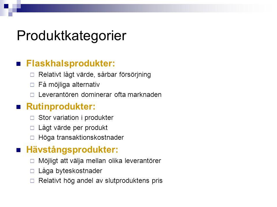 Produktkategorier Flaskhalsprodukter: Rutinprodukter: