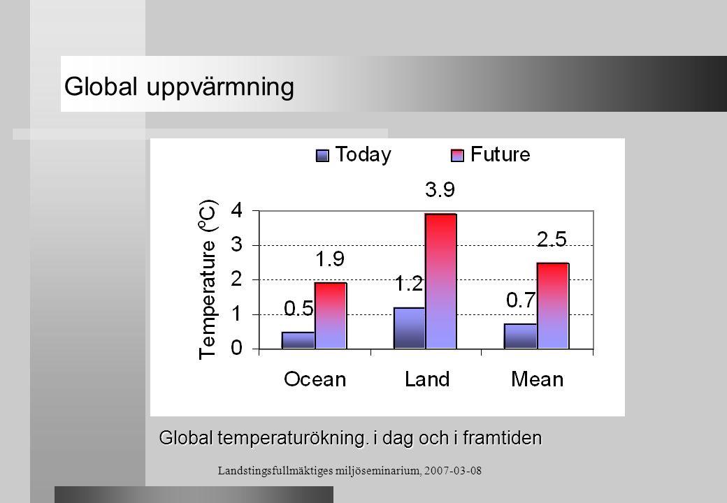 Landstingsfullmäktiges miljöseminarium, 2007-03-08