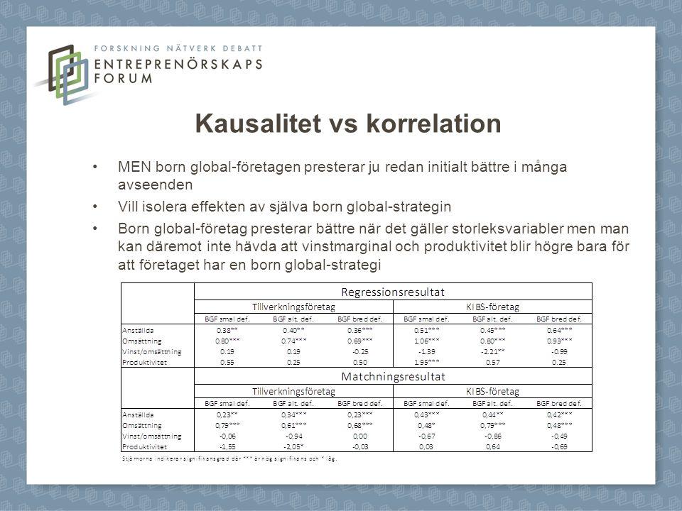 Kausalitet vs korrelation
