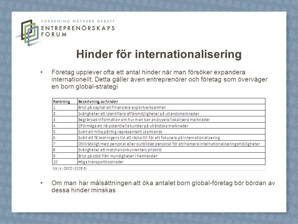 Hinder för internationalisering