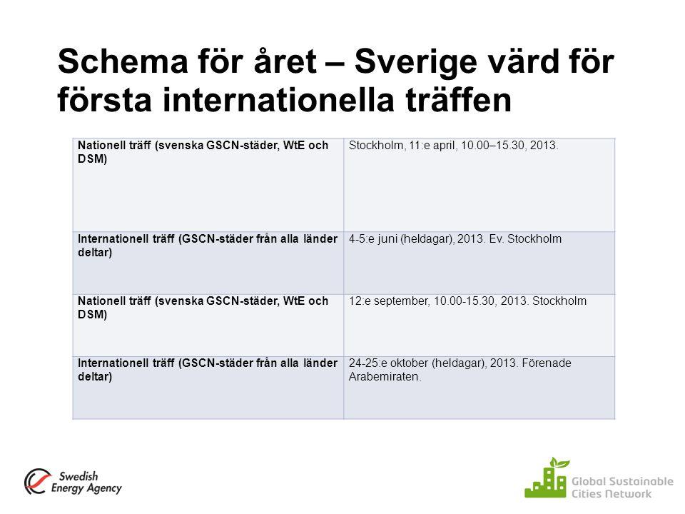 Schema för året – Sverige värd för första internationella träffen