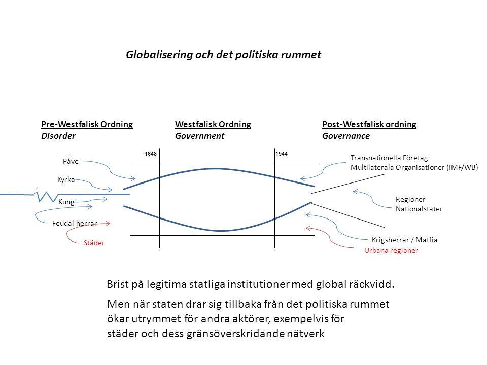 Globalisering och det politiska rummet