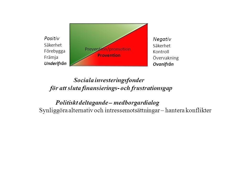 Sociala investeringsfonder